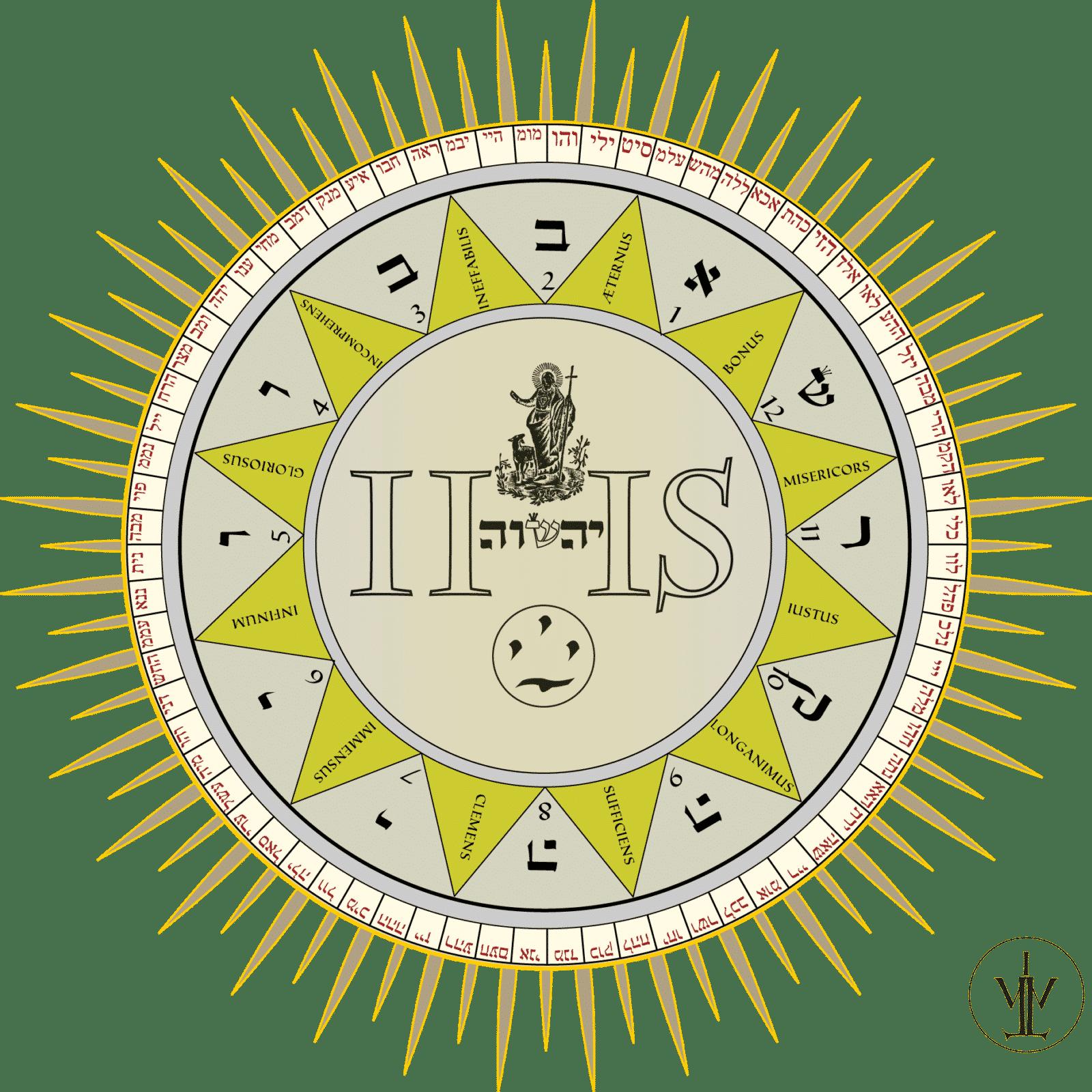Yeheshuah Le Pentagrammaton