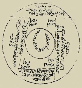 Méthodes et Exercices de Tserouf par A. Aboulafia