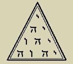 Expansions des Saints Noms de Dieu - Tétragramme