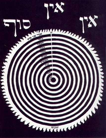 La Magie juive & la Kabbale