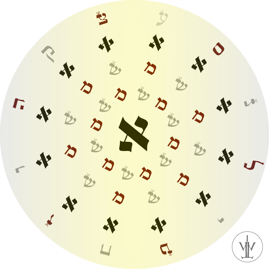 Introduction à la Kabbalah Denudata de Knorr von Rosenroth