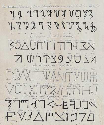 Alphabets magiques du Magus de Barret