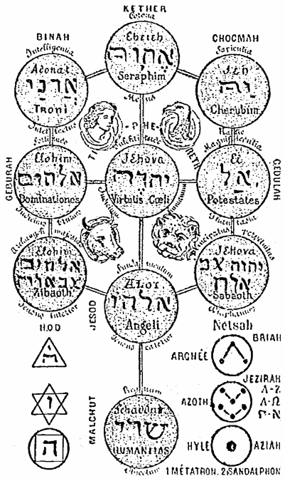 Introduction à la Kabbalah Denudata de Knorr von Rosenroth 2