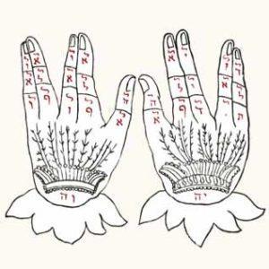 Morphopsychologie (physiognomonie) et chiromancie dans le Zohar