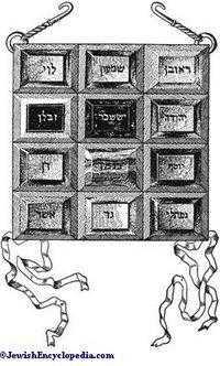 KeL | Les Noms Secrets de l'Urim et du Tumim