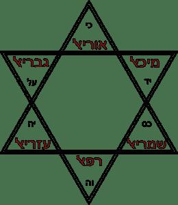 shiviti 2 Elucidation d'un Shiviti de protection