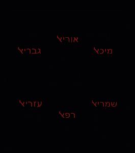 Shiviti Elucidation d'un Shiviti de protection