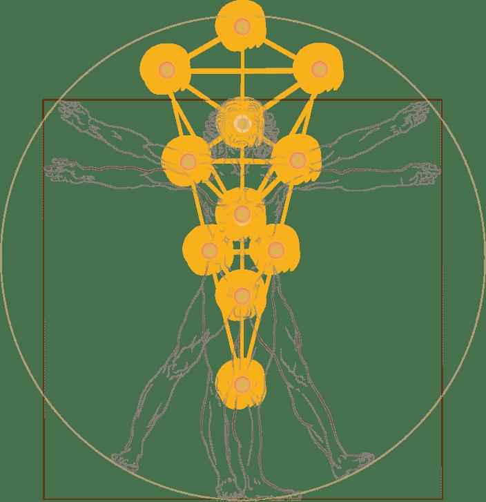 KeL | Traité de l'Émanation Gauche (partie 1) image 2