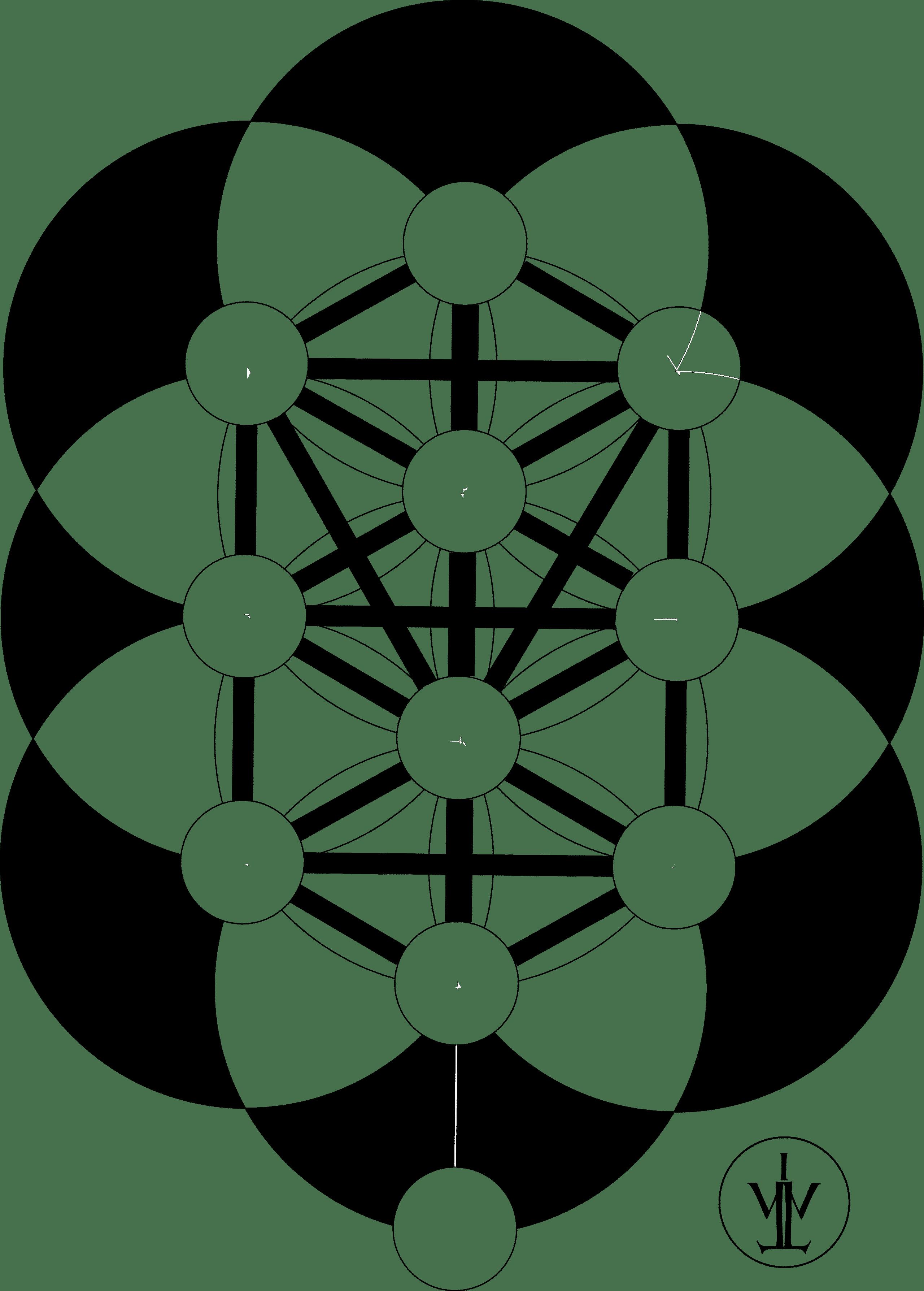 Traité de l'Émanation Gauche (partie 3) Arbre de Vie - Qlippoth