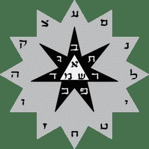 La construction du Cube du Sepher Yetsirah - 22 Lettres