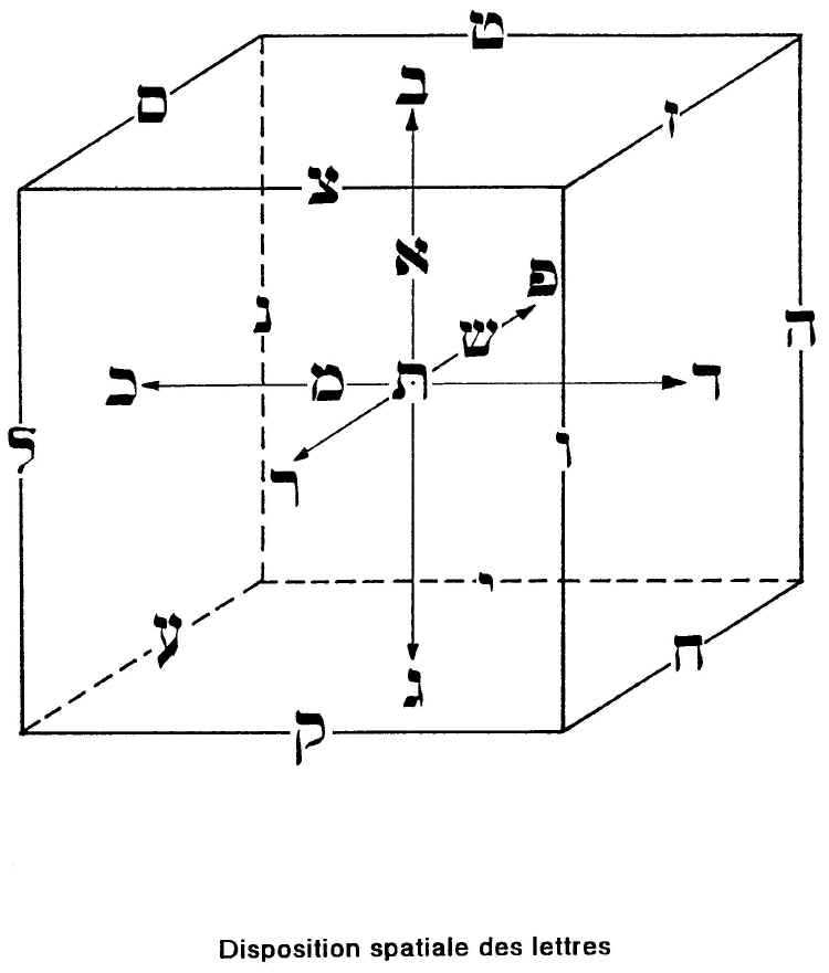 cube_sephiroth