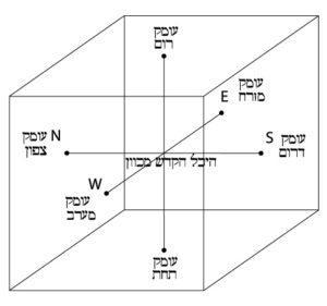 cube_sephiroth02