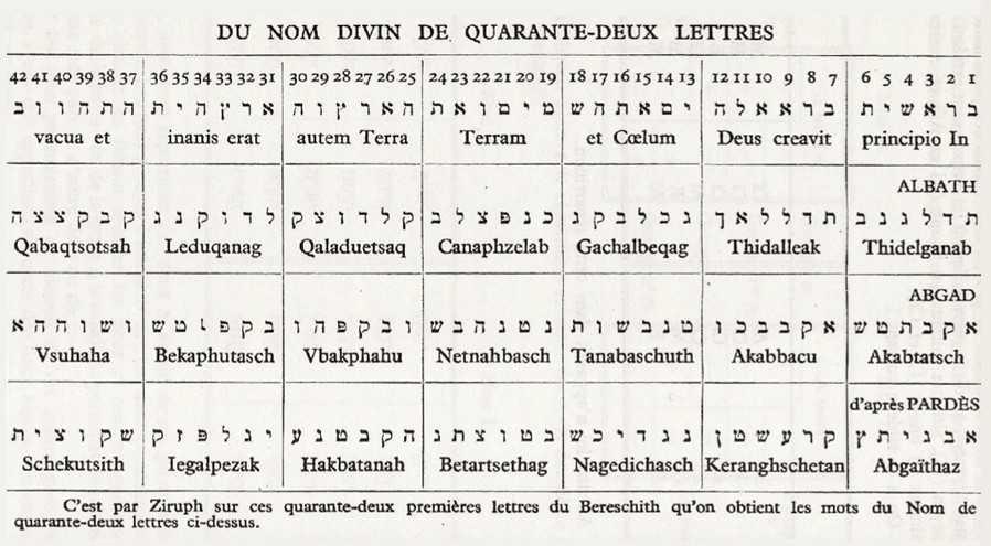 Nom divin de quarante-deux lettres