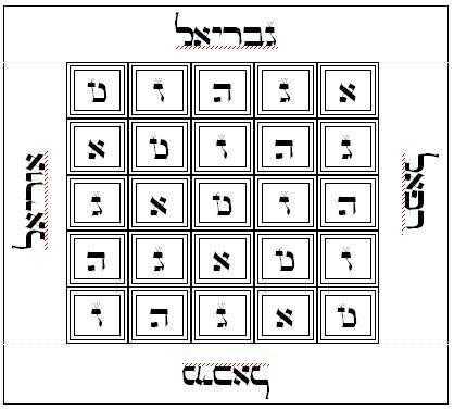 Shorshei ha-Shemoth