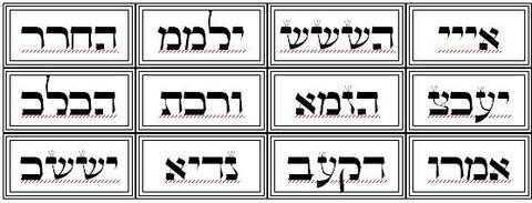 Shorshei ha-Shemoth, Corne d'Abondance des Carrés Magiques