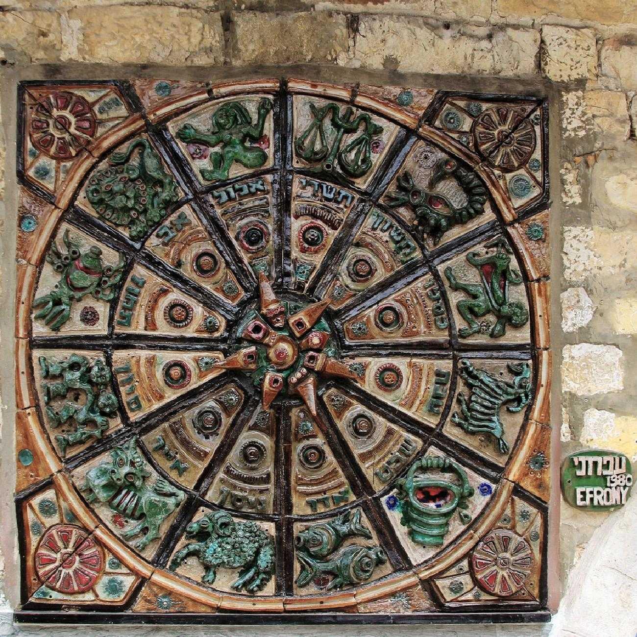 Une brève introduction à l'Astrologie Kabbalistique