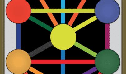 Les couleurs des Sephiroth