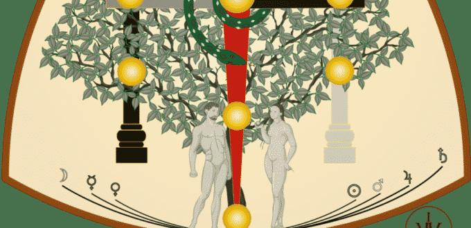 Sentier inversé par Spartakus FreeMann Lorsque l'on étudie la Kabbale, une question inévitable qui apparaît presque aussitôt porte sur l'Arbre de Mort ou Sentiers inversés de l'Arbre de Mort ou encore le Monde de la Qlipah. Cela est sans doute dû à l'influence de l'occultisme papusien, de Thelema & des enfants lunes des héritiers de la Golden Dawn.